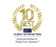 client satisfaction 2017